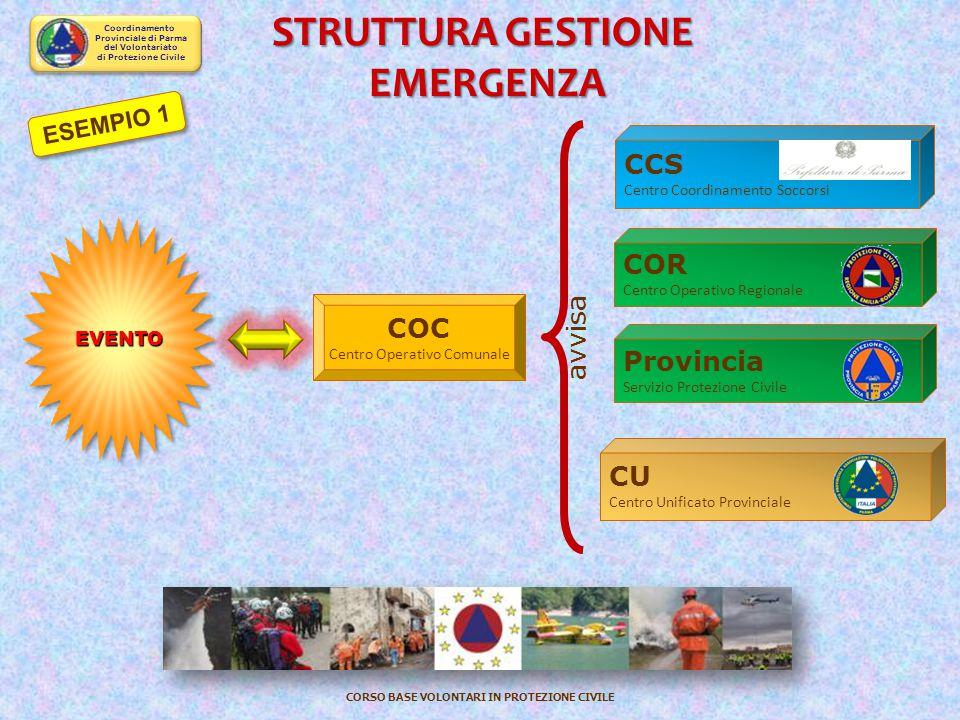 Centro Operativo Comunale