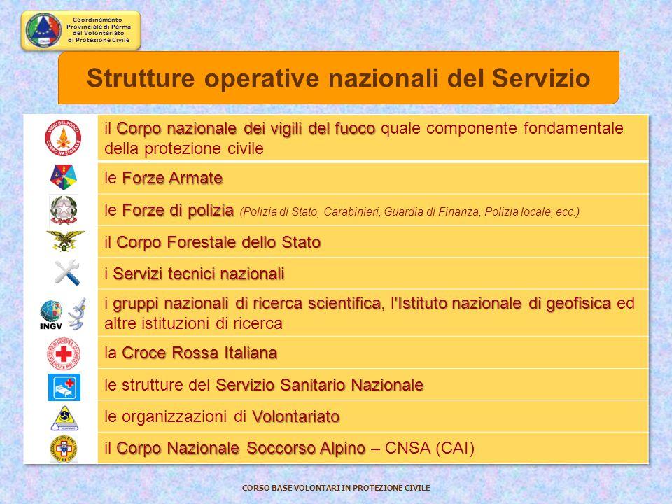 Strutture operative nazionali del Servizio