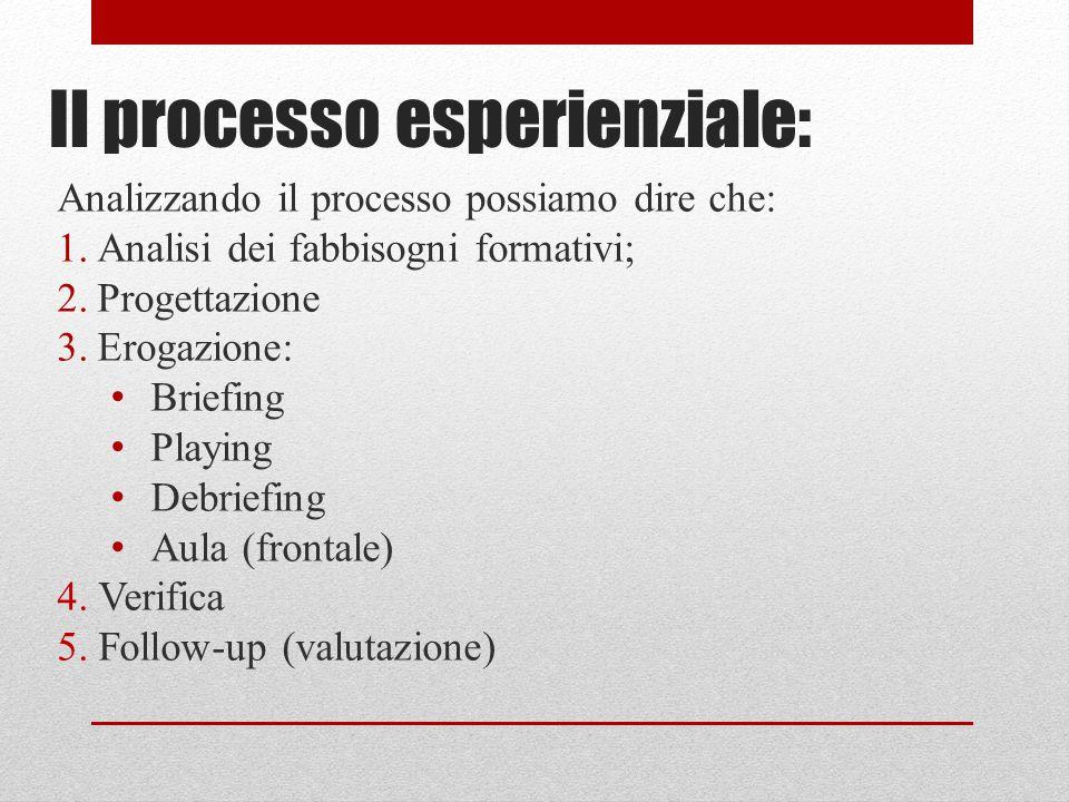Il processo esperienziale: