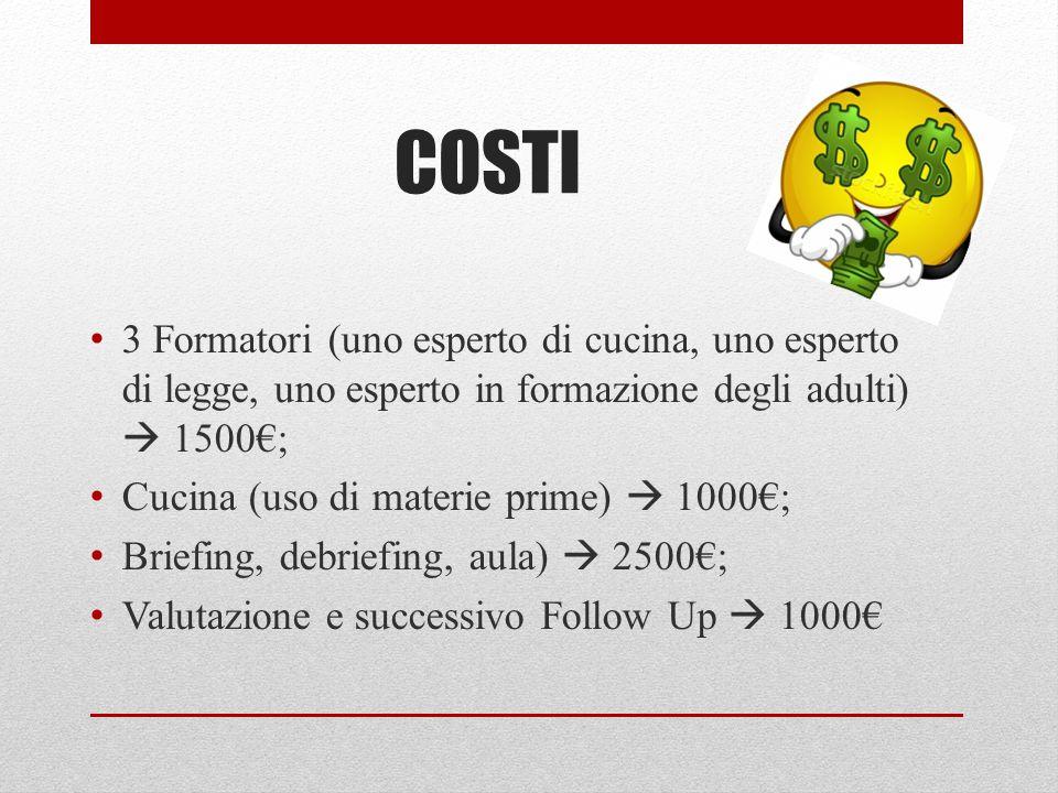 COSTI 3 Formatori (uno esperto di cucina, uno esperto di legge, uno esperto in formazione degli adulti)  1500€;