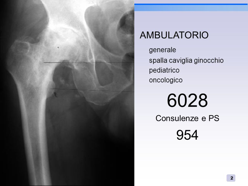 6028 954 AMBULATORIO generale Consulenze e PS