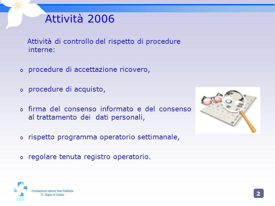 Attività 2006 Attività di controllo del rispetto di procedure interne: