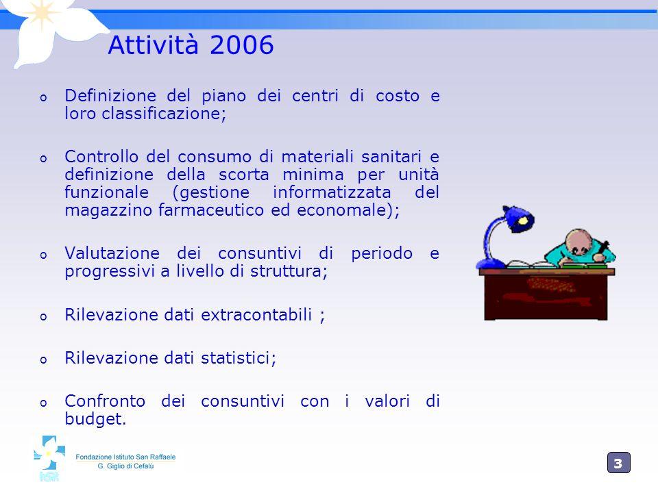 Attività 2006 Definizione del piano dei centri di costo e loro classificazione;