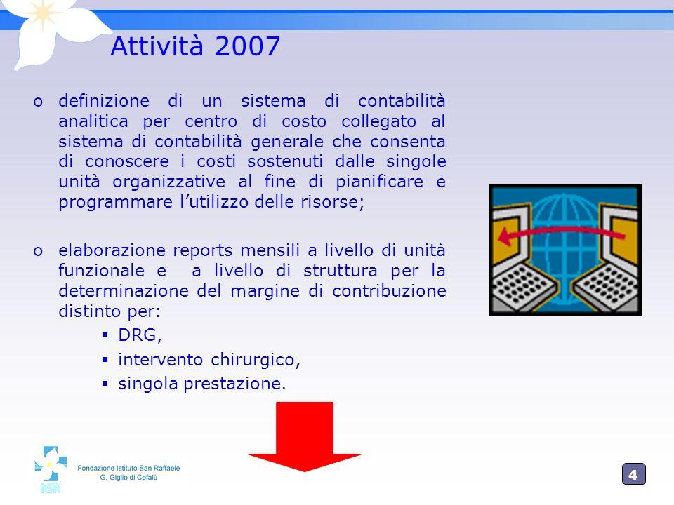 Attività 2007