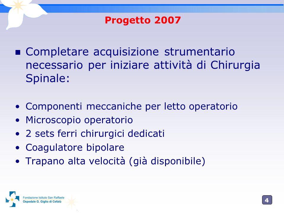 Progetto 2007 Completare acquisizione strumentario necessario per iniziare attività di Chirurgia Spinale: