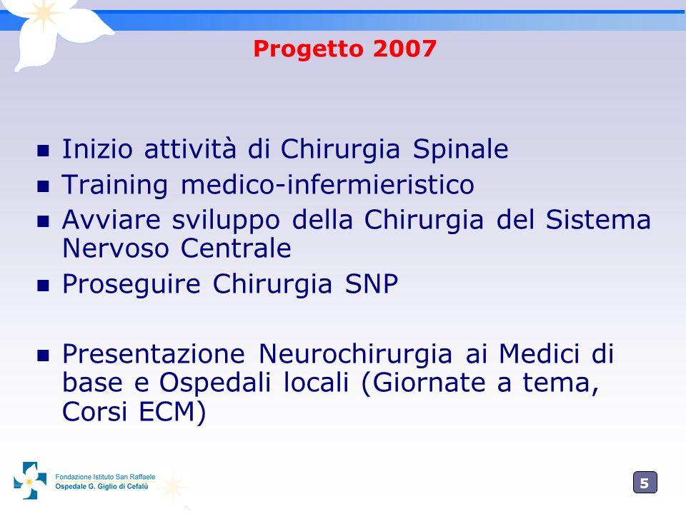 Inizio attività di Chirurgia Spinale Training medico-infermieristico