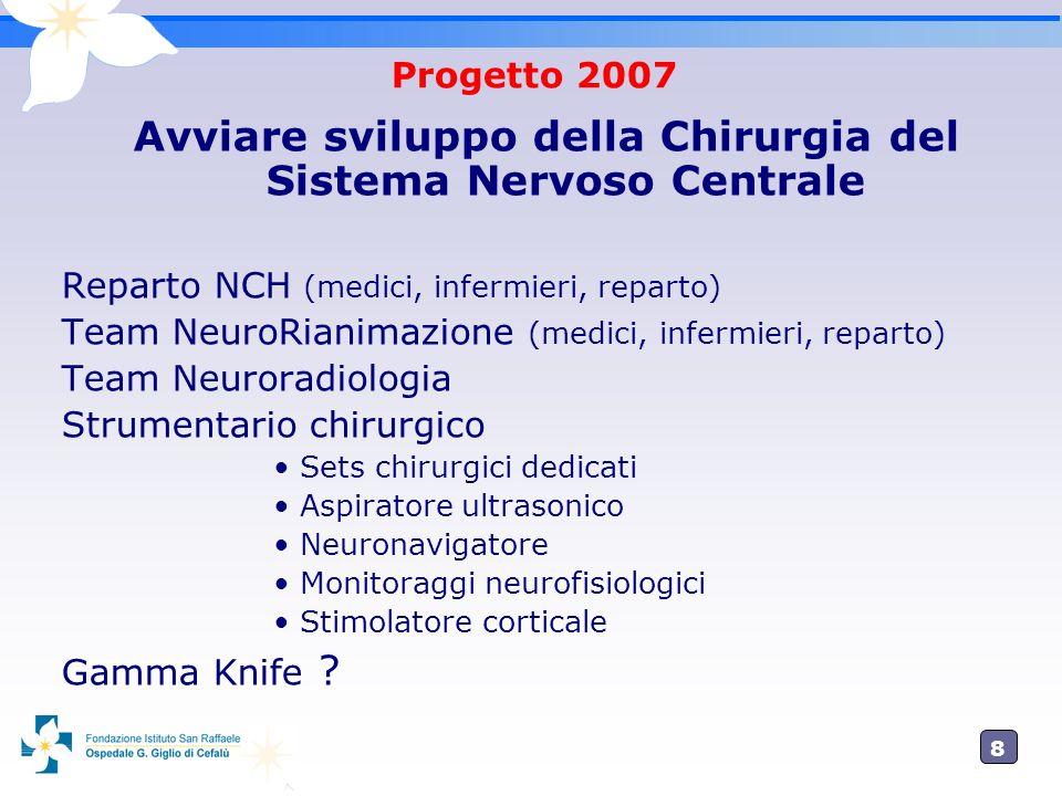 Avviare sviluppo della Chirurgia del Sistema Nervoso Centrale