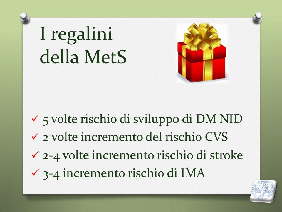 I regalini della MetS 5 volte rischio di sviluppo di DM NID