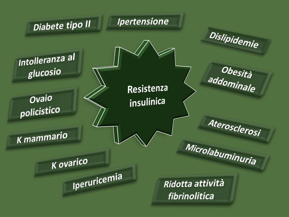 Resistenza insulinica Intolleranza al glucosio