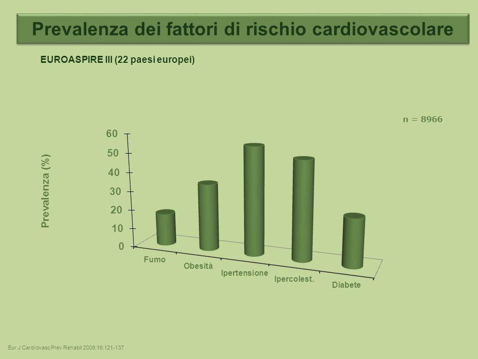 Prevalenza dei fattori di rischio cardiovascolare