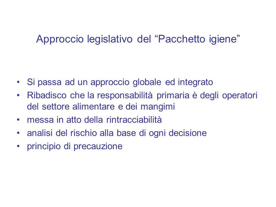 Approccio legislativo del Pacchetto igiene