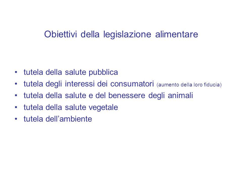 Obiettivi della legislazione alimentare