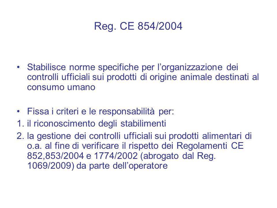 Reg. CE 854/2004 Stabilisce norme specifiche per l'organizzazione dei controlli ufficiali sui prodotti di origine animale destinati al consumo umano.