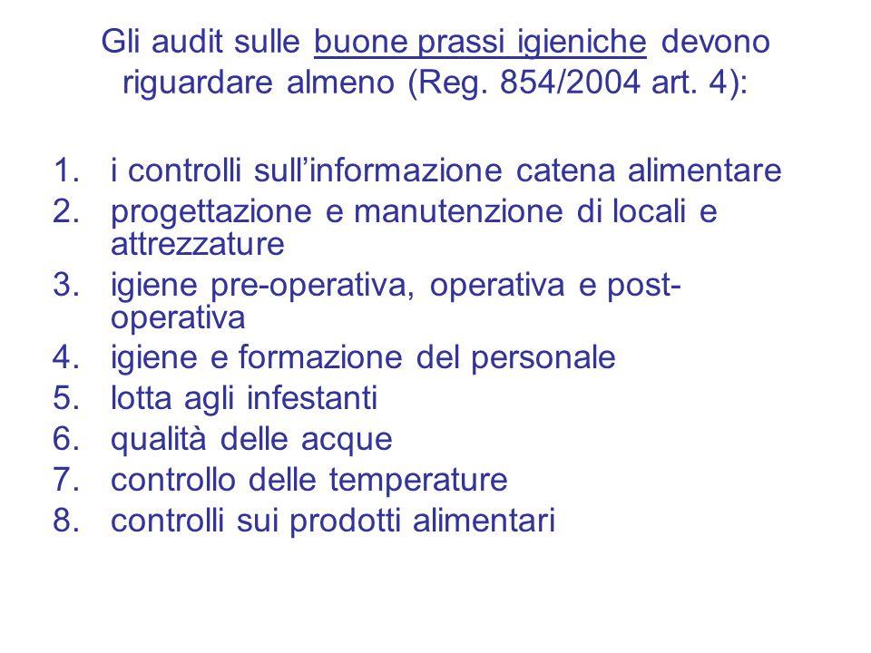 Gli audit sulle buone prassi igieniche devono riguardare almeno (Reg