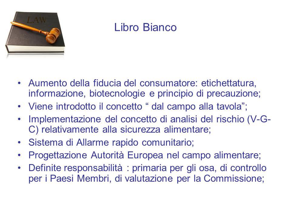 Libro Bianco Aumento della fiducia del consumatore: etichettatura, informazione, biotecnologie e principio di precauzione;