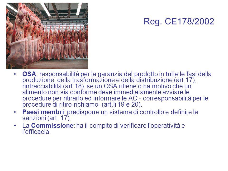 Reg. CE178/2002