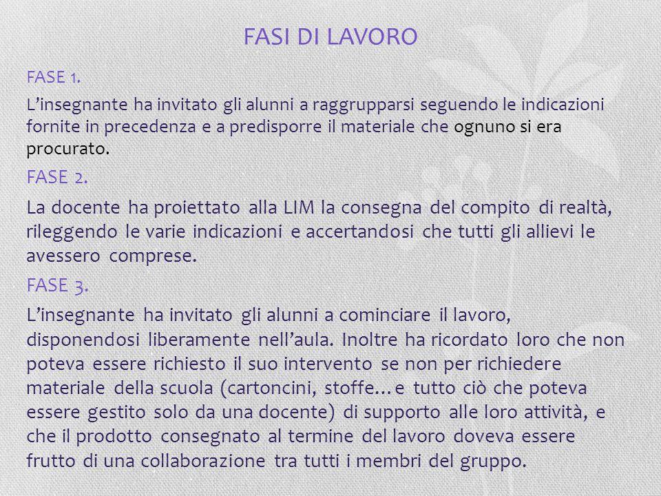 FASI DI LAVORO FASE 1.