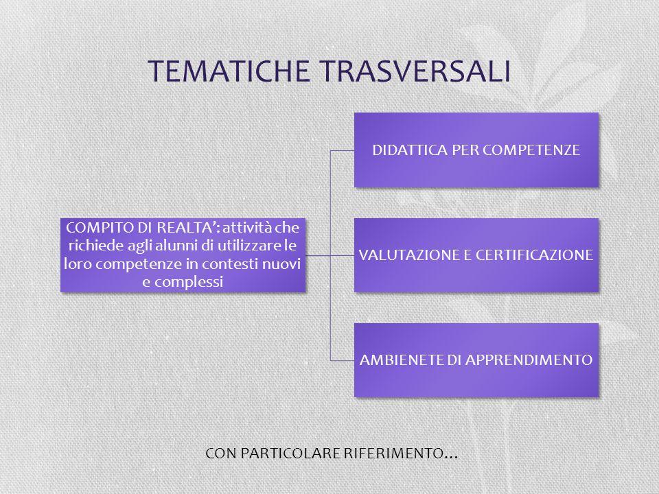TEMATICHE TRASVERSALI