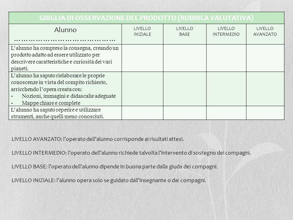 GRIGLIA DI OSSERVAZIONE DEL PRODOTTO (RUBRICA VALUTATIVA)