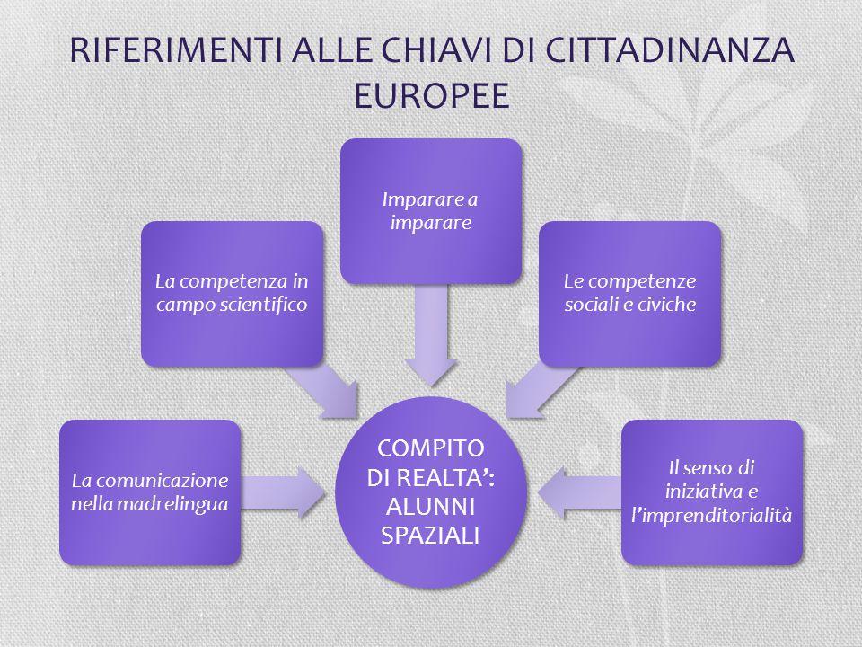 RIFERIMENTI ALLE CHIAVI DI CITTADINANZA EUROPEE