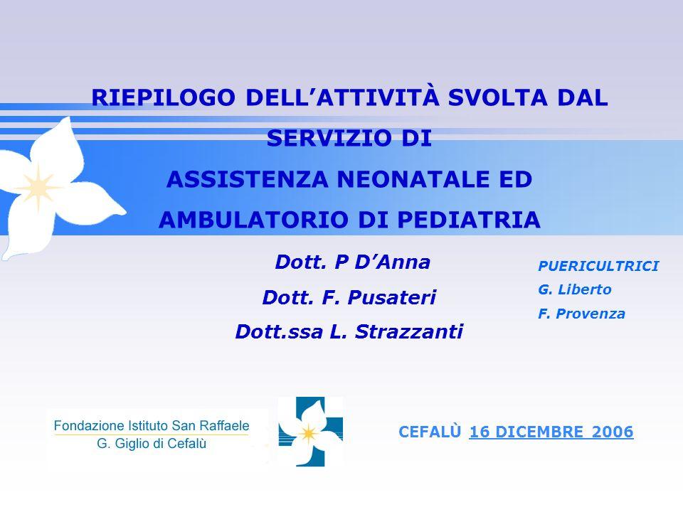 RIEPILOGO DELL'ATTIVITÀ SVOLTA DAL SERVIZIO DI ASSISTENZA NEONATALE ED AMBULATORIO DI PEDIATRIA Dott. P D'Anna Dott. F. Pusateri Dott.ssa L. Strazzanti