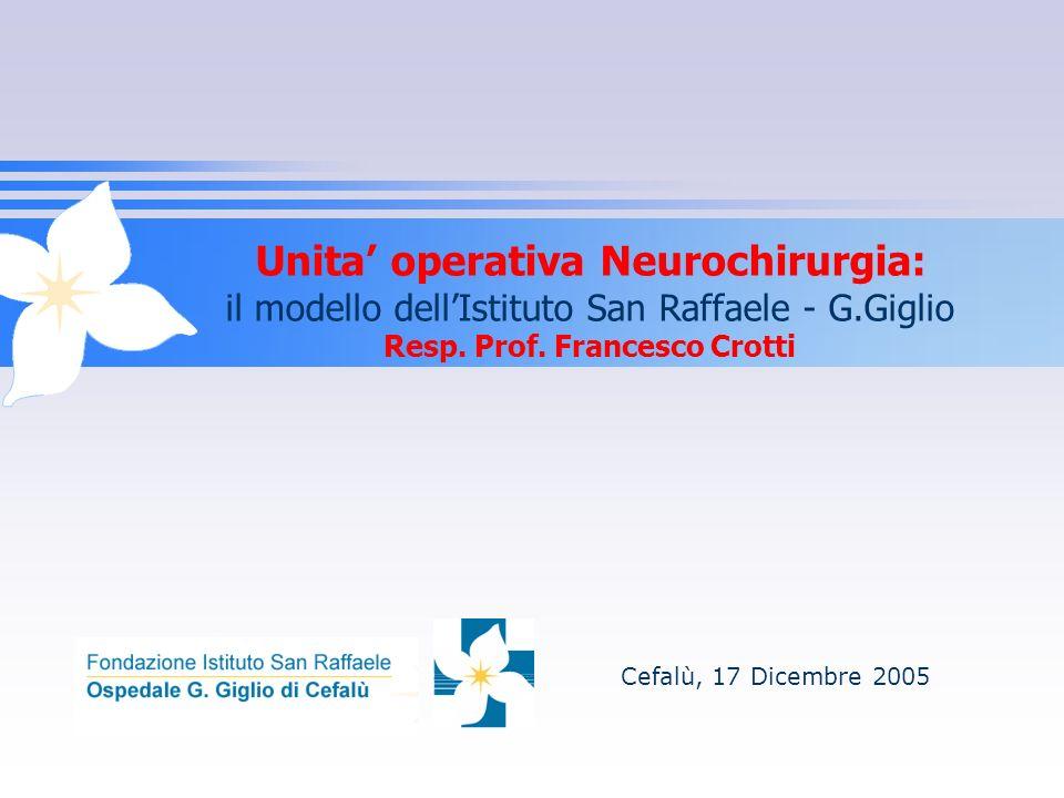 Unita' operativa Neurochirurgia: il modello dell'Istituto San Raffaele - G.Giglio Resp. Prof. Francesco Crotti