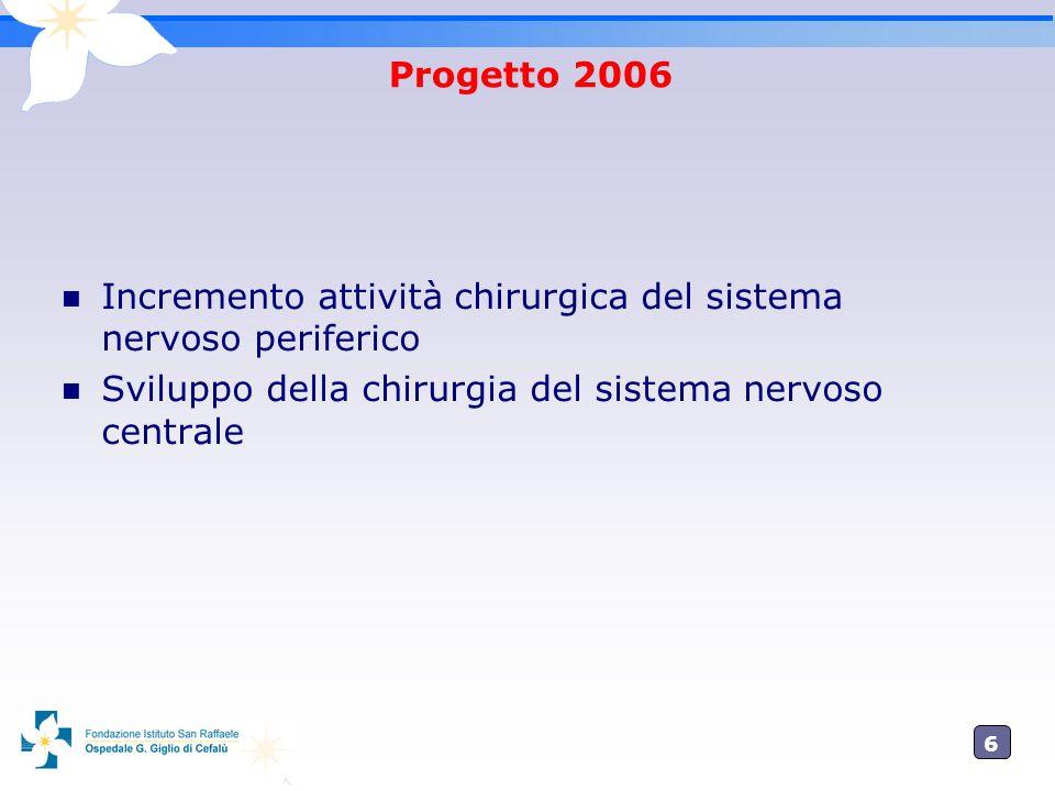 Progetto 2006 Incremento attività chirurgica del sistema nervoso periferico.