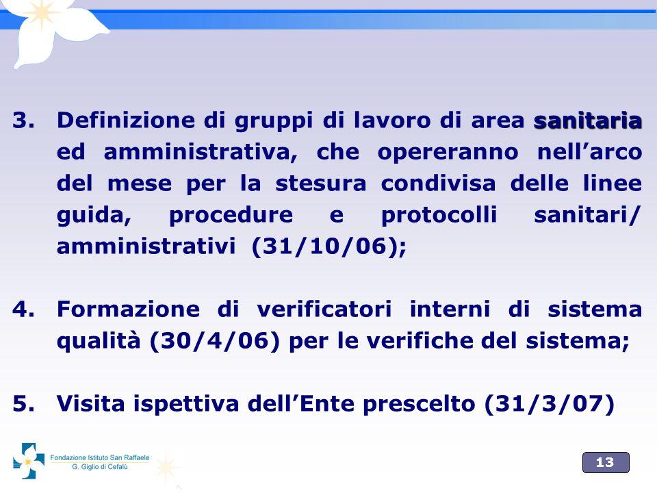 Definizione di gruppi di lavoro di area sanitaria ed amministrativa, che opereranno nell'arco del mese per la stesura condivisa delle linee guida, procedure e protocolli sanitari/ amministrativi (31/10/06);