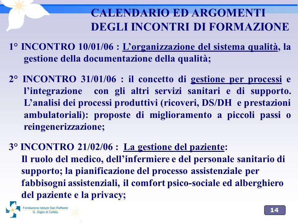 CALENDARIO ED ARGOMENTI DEGLI INCONTRI DI FORMAZIONE