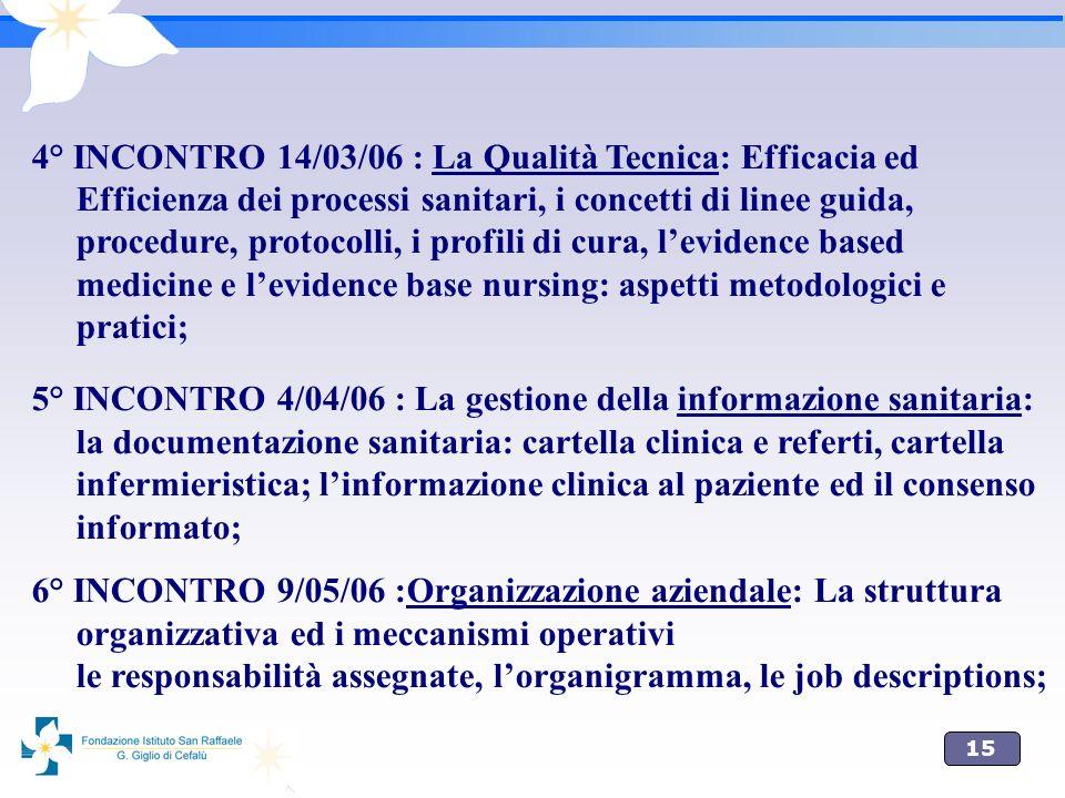 4° INCONTRO 14/03/06 : La Qualità Tecnica: Efficacia ed