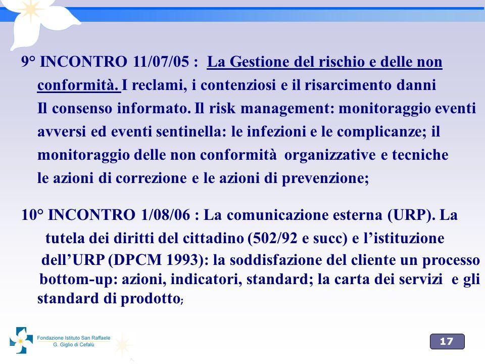 9° INCONTRO 11/07/05 : La Gestione del rischio e delle non