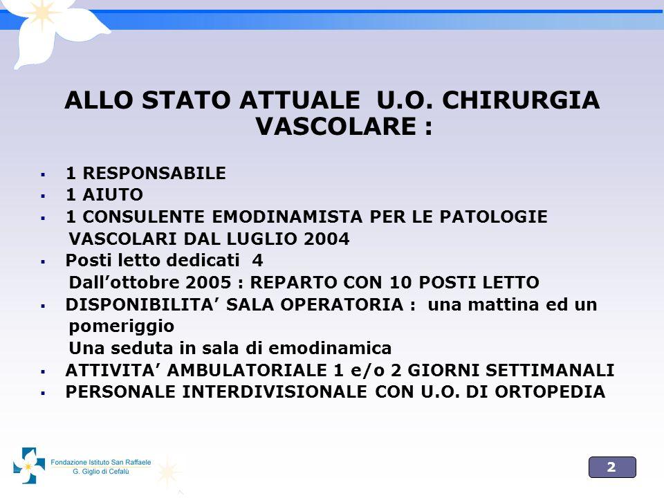 ALLO STATO ATTUALE U.O. CHIRURGIA VASCOLARE :