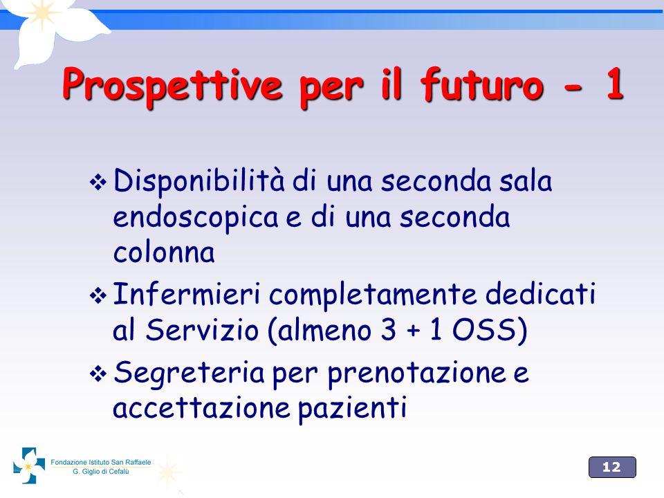 Prospettive per il futuro - 1