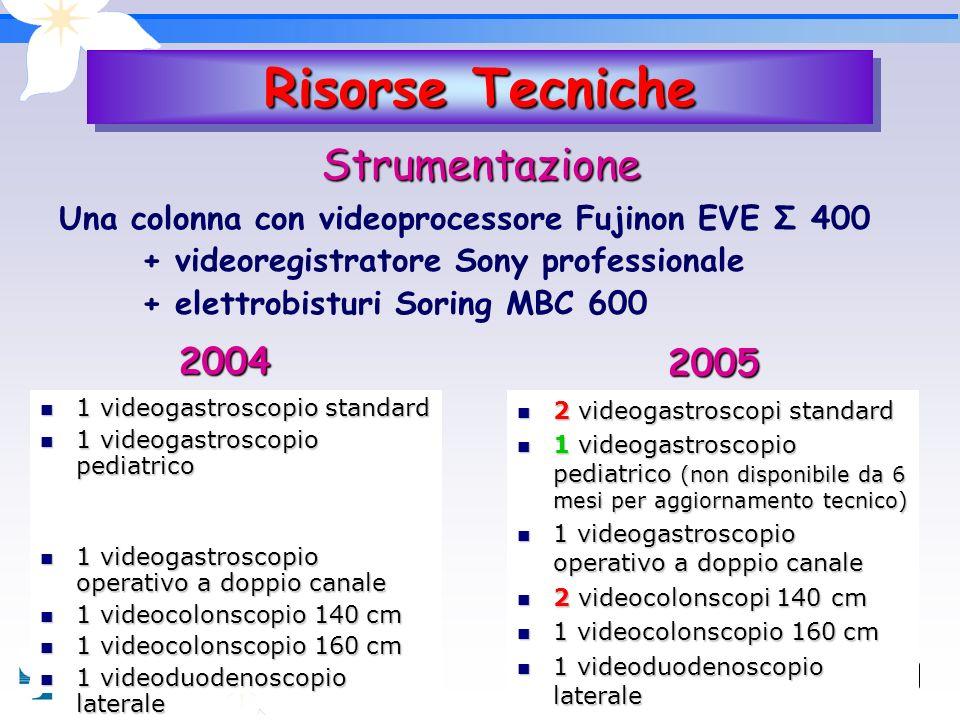 Risorse Tecniche Strumentazione 2004 2005