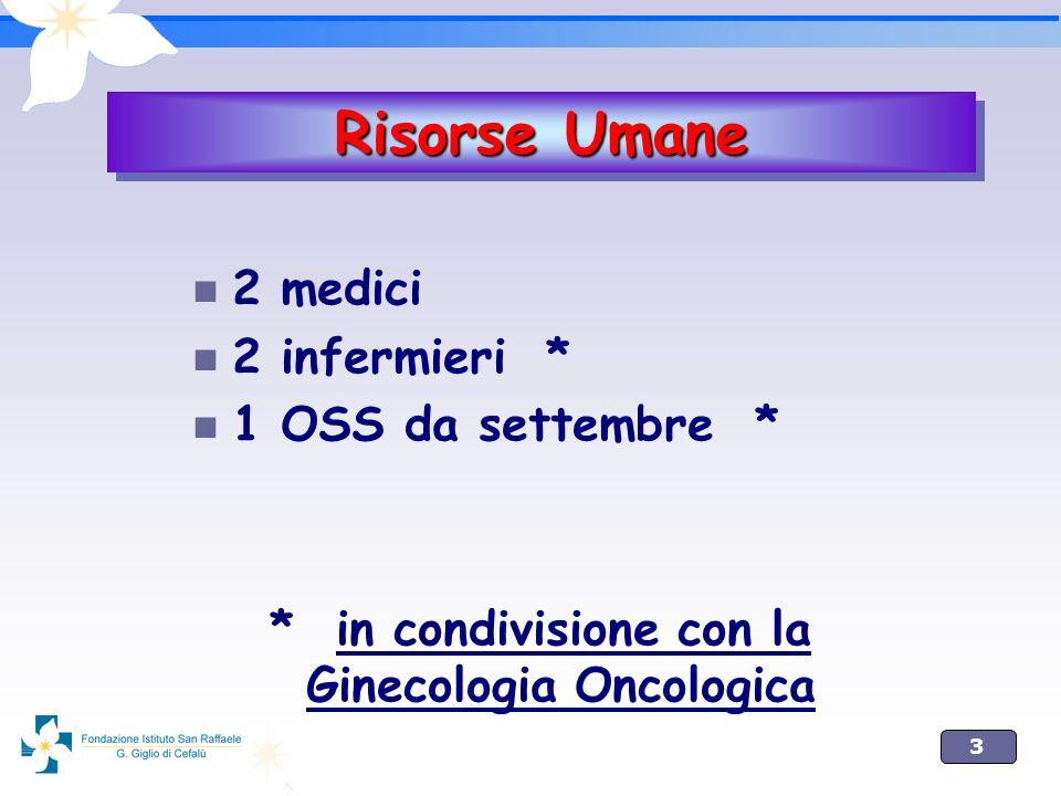 * in condivisione con la Ginecologia Oncologica
