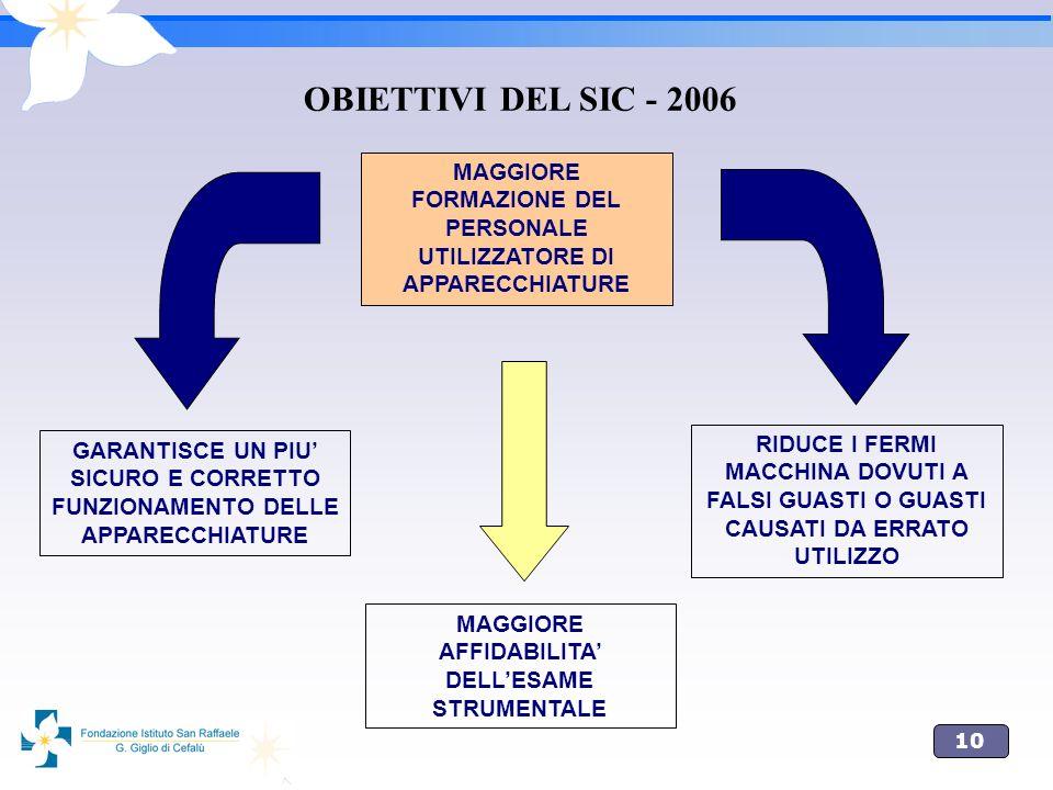 OBIETTIVI DEL SIC - 2006 MAGGIORE FORMAZIONE DEL PERSONALE UTILIZZATORE DI APPARECCHIATURE.