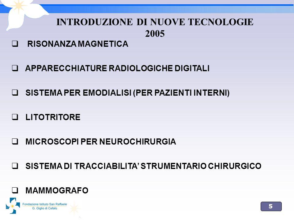 INTRODUZIONE DI NUOVE TECNOLOGIE 2005