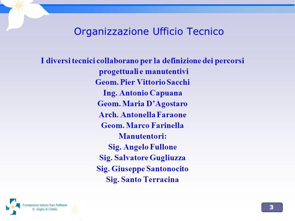 Organizzazione Ufficio Tecnico