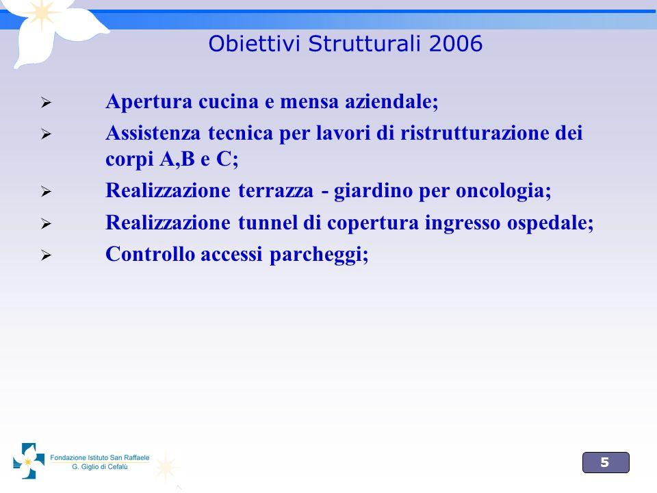 Obiettivi Strutturali 2006