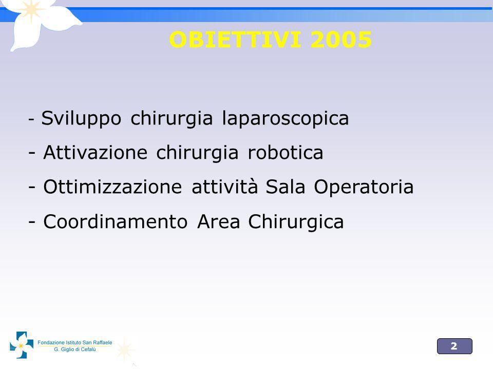 OBIETTIVI 2005 - Attivazione chirurgia robotica