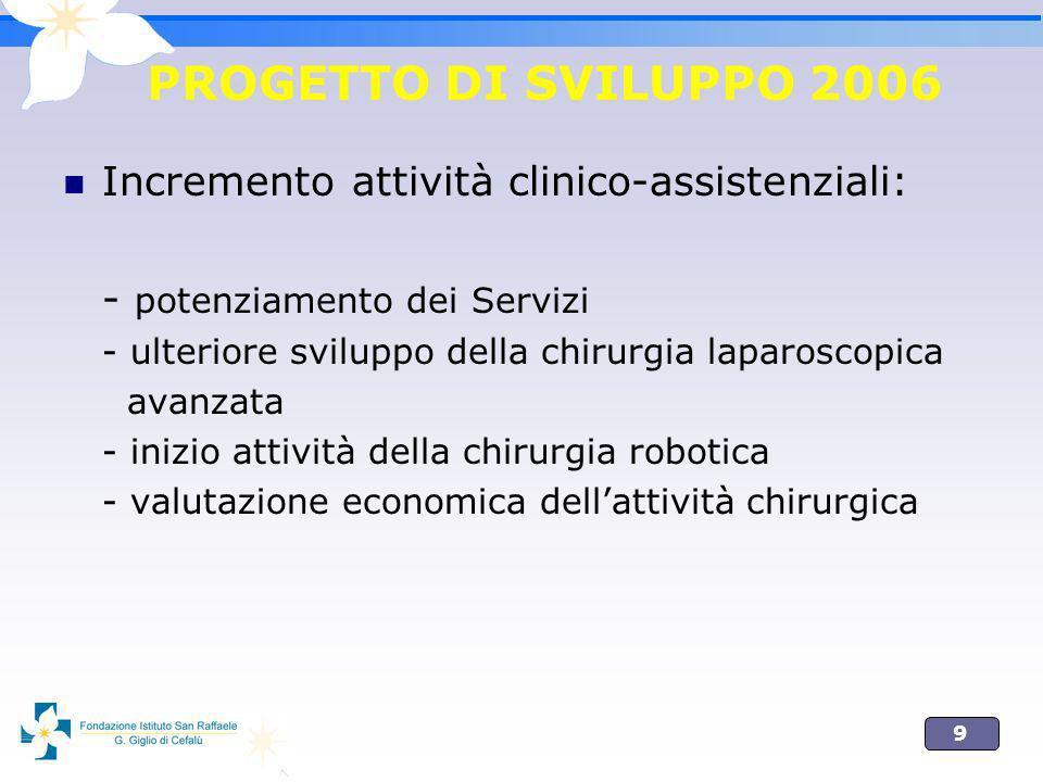PROGETTO DI SVILUPPO 2006 Incremento attività clinico-assistenziali: