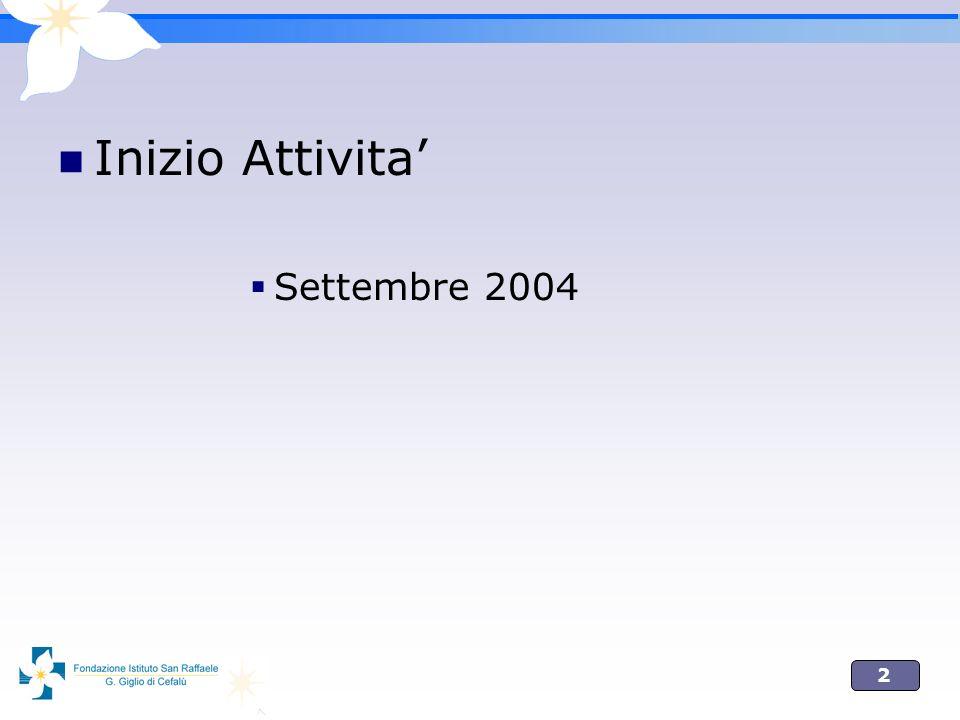 Inizio Attivita' Settembre 2004