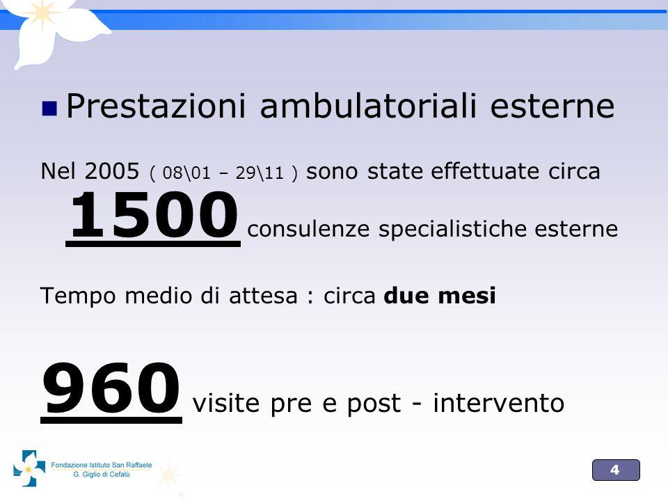 960 visite pre e post - intervento