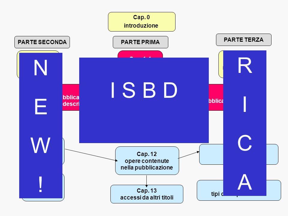 R N I S B D I E C W A ! Cap. 0 introduzione PARTE TERZA PARTE SECONDA