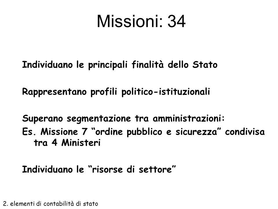Missioni: 34 Individuano le principali finalità dello Stato