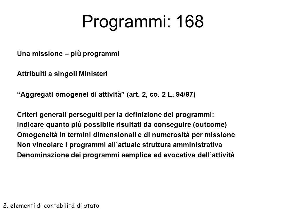 Programmi: 168 Una missione – più programmi