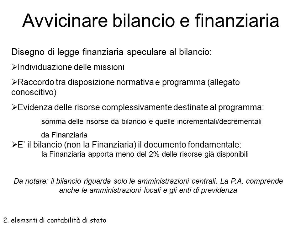 Avvicinare bilancio e finanziaria