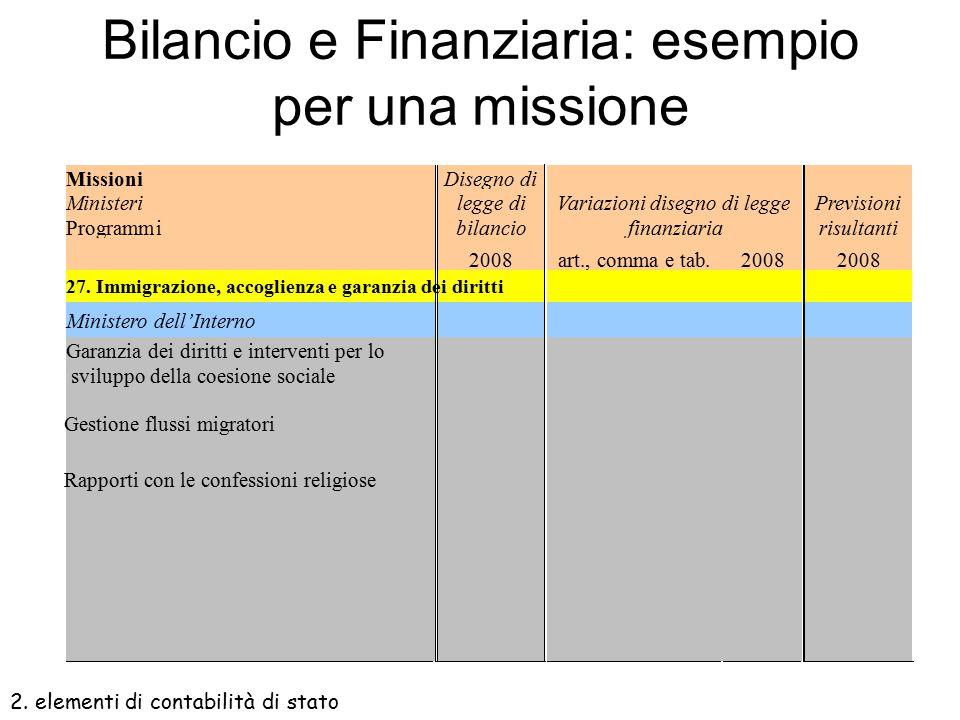 Bilancio e Finanziaria: esempio per una missione