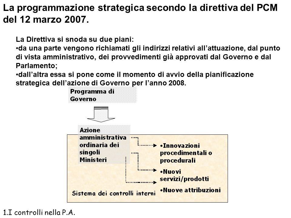 La programmazione strategica secondo la direttiva del PCM del 12 marzo 2007.