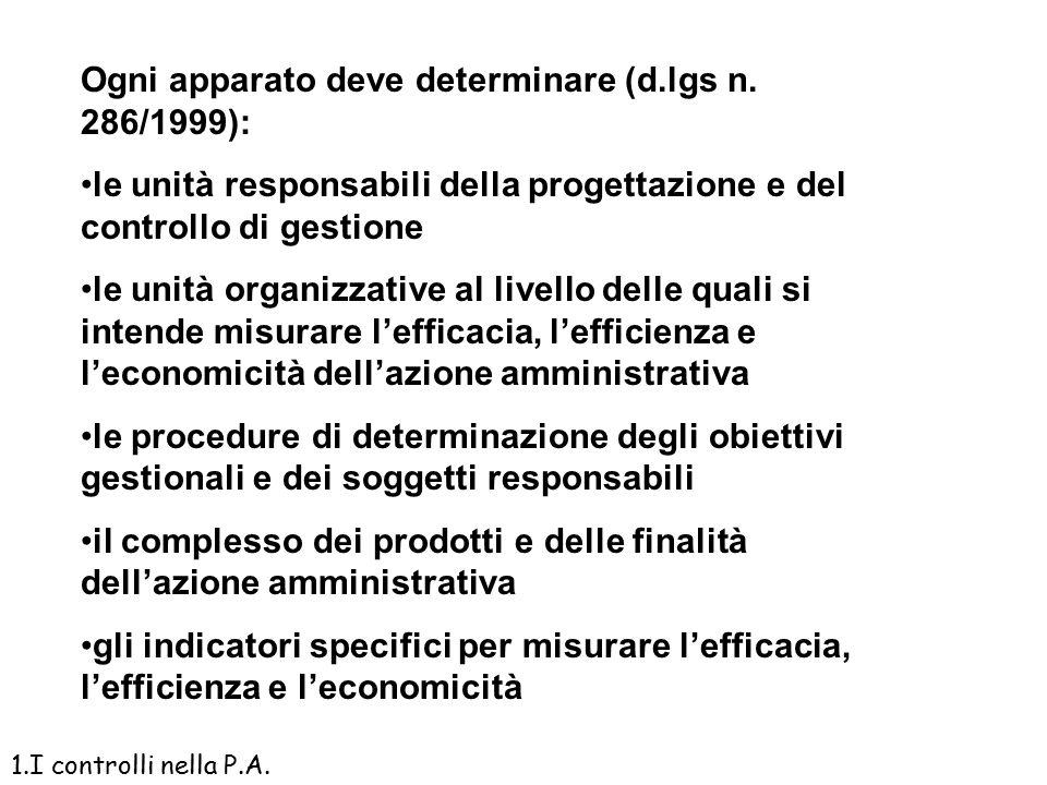 Ogni apparato deve determinare (d.lgs n. 286/1999):
